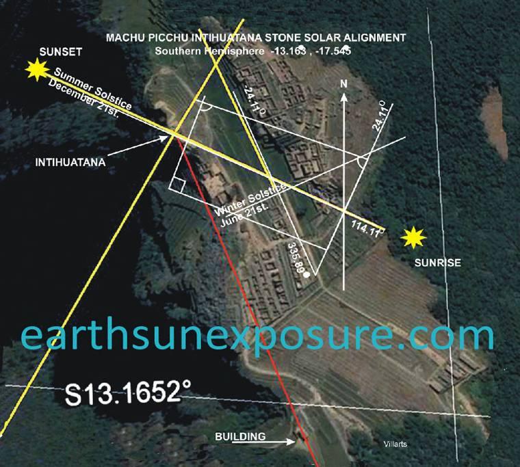 Machu Picchu overhead shows Intihuatana alignment with