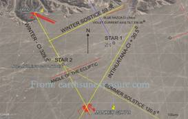Graphic of Nazca lines maping Machu Picchu's solar alignment after MULLER's Intihuatana measurements sml..tif