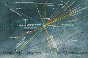 The El Infiernito megalith circle arrangement sets the direction to major archaeological sites Giza Gobekli Tepe and Mesoamerica.tif