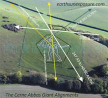 Cerne Abbas Giant points to the Pyramid of Cheops and the Sphinx.tif