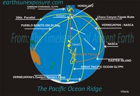 The Pacific Ocean Ridge points North is encased by the Verneukpan limit lines and follows the 150 degree  meridian one degree off the Giza great circle.tif
