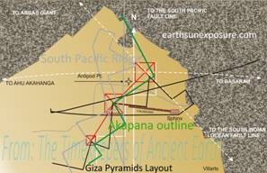 PYRAMIDS of Giza layout & alignment follow the Pacific Ocean Ridge alignment and design similar to the AKAPANA pyramid.tif