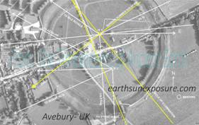 Avebury megaliths map lines to Aztlan Moray Inca and Isle royale and serve as time measurement marker.tif